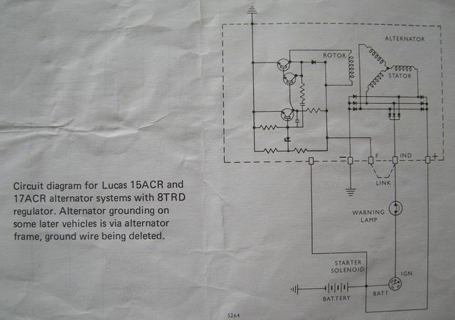 04 morris minor owners view topic alternator rebuild lucas 17acr alternator wiring diagram at n-0.co
